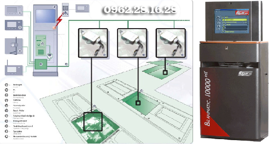 hệ thống điều khiển trung tâm cho day chuyền kiểm định xe cơ giới